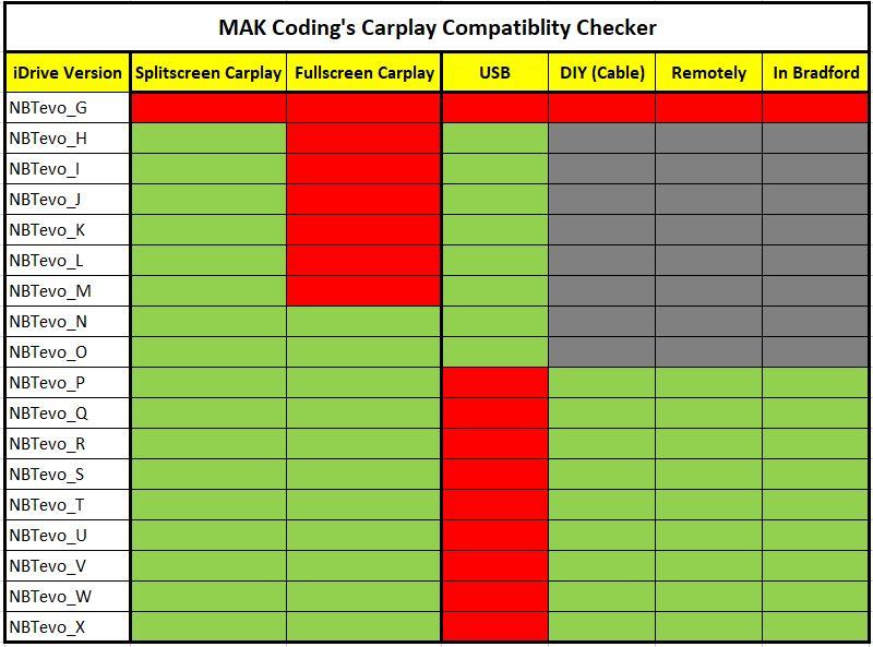 BMW-Carplay-Compatibility-Check